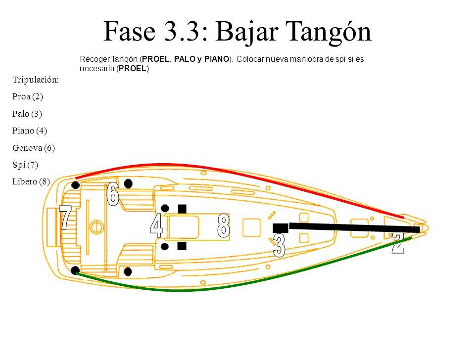 Fase 3.3: Bajar Tangón 6 7 4 8 2 3 Tripulación: Proa (2) Palo (3)