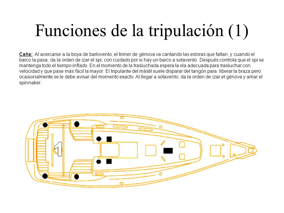 Funciones de la tripulación (1)