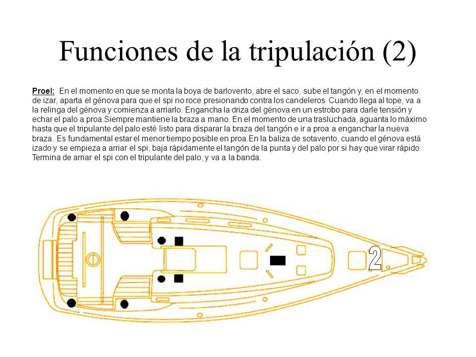Funciones de la tripulación (2)