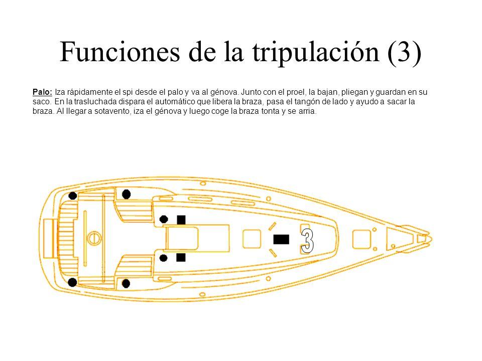 Funciones de la tripulación (3)