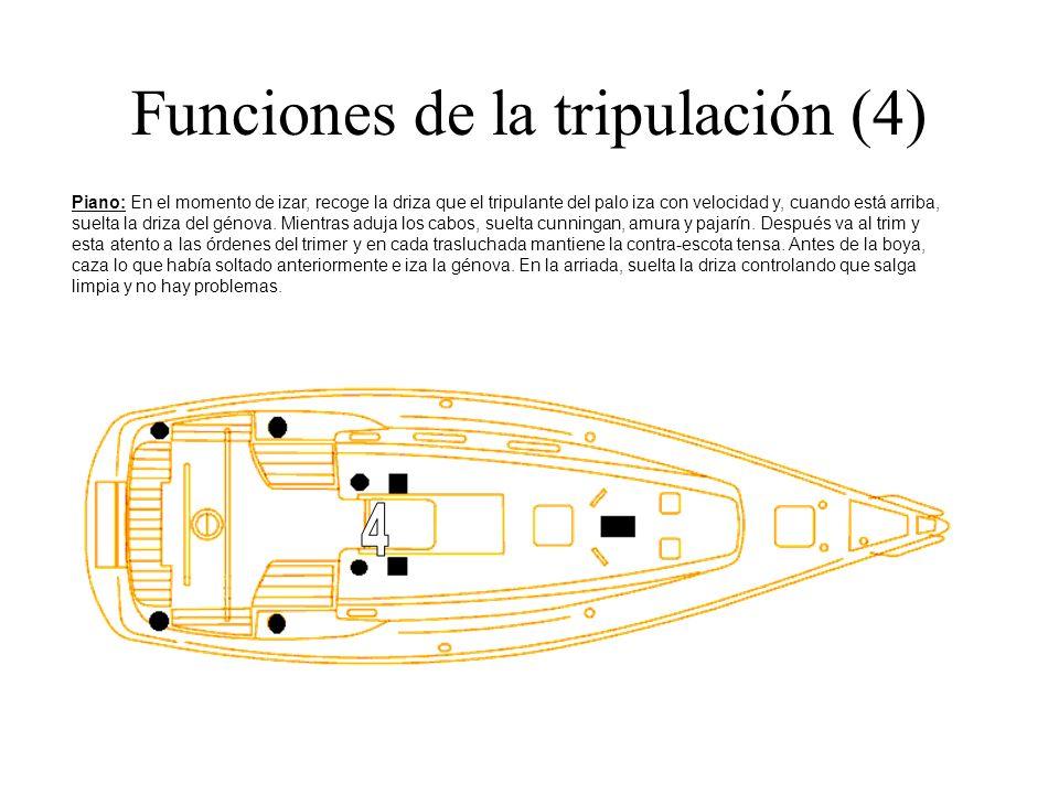 Funciones de la tripulación (4)