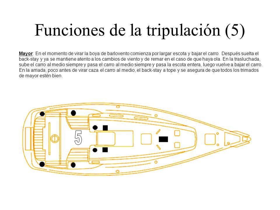 Funciones de la tripulación (5)