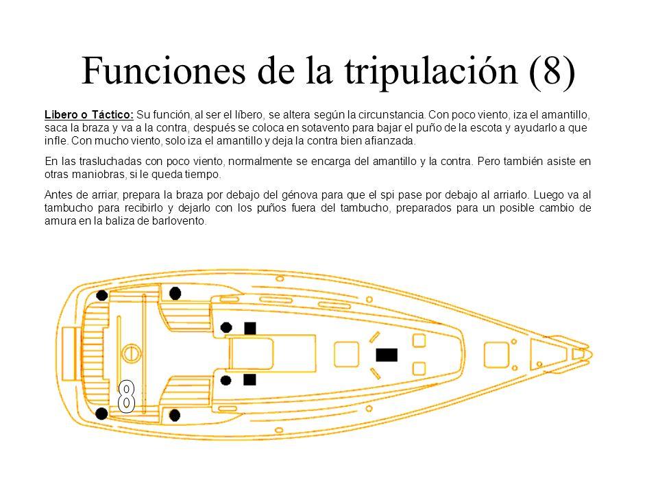 Funciones de la tripulación (8)