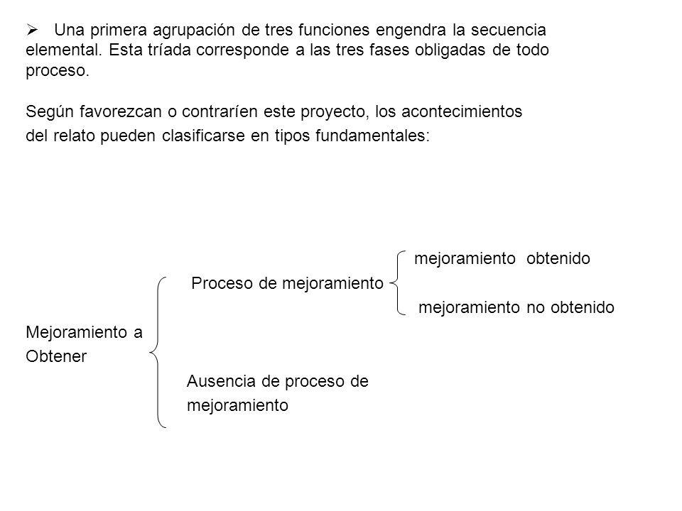 Una primera agrupación de tres funciones engendra la secuencia