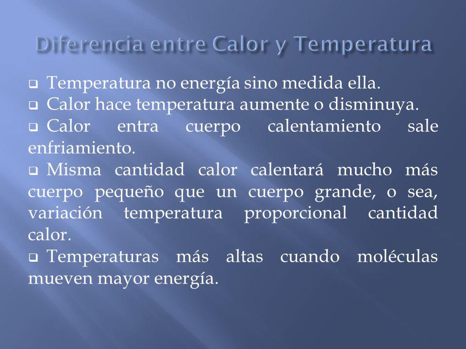 Diferencia entre Calor y Temperatura