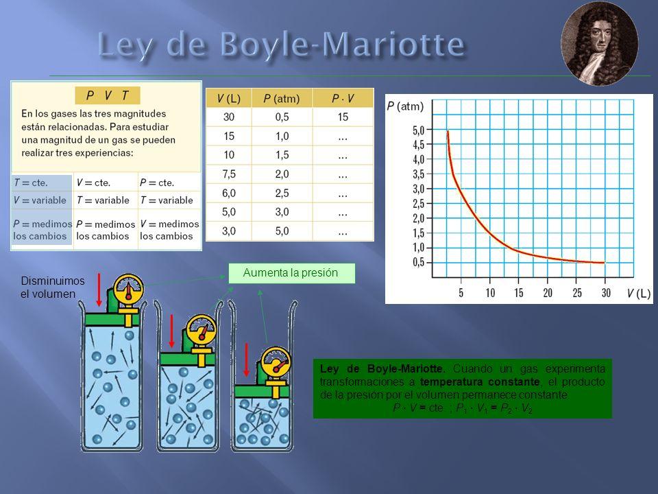 Ley de Boyle-Mariotte Aumenta la presión Disminuimos el volumen