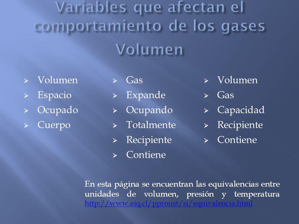 Variables que afectan el comportamiento de los gases Volumen