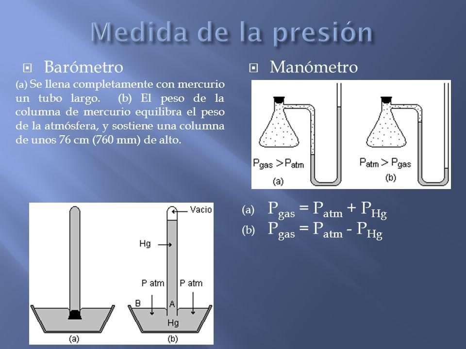 Medida de la presión Barómetro Manómetro Pgas = Patm + PHg