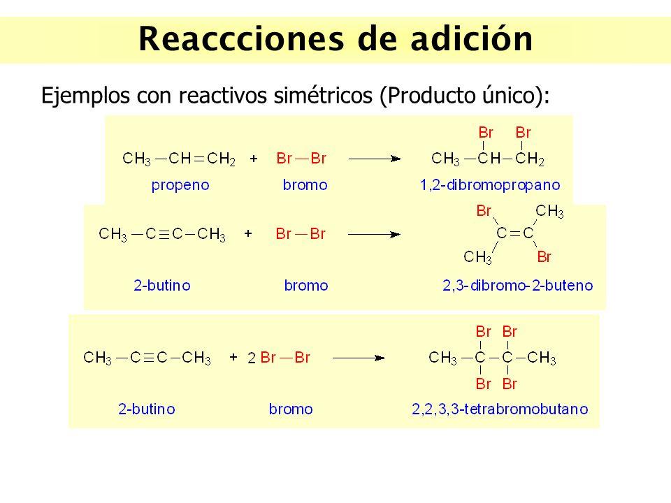 Reaccciones de adición