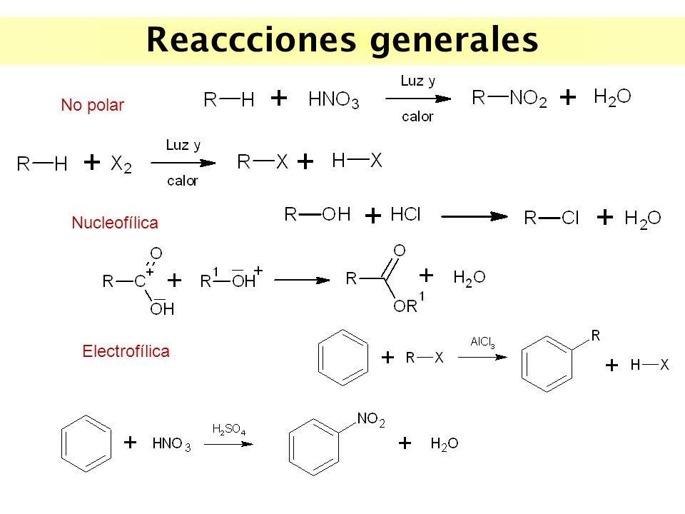 Reaccciones generales