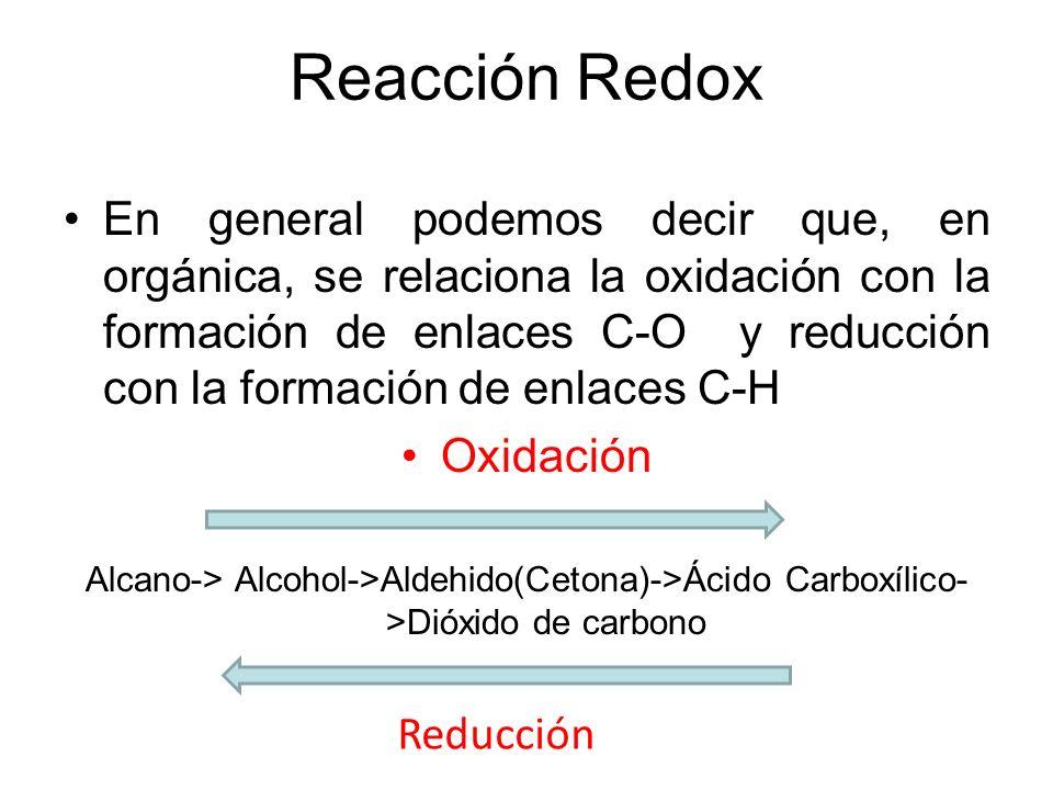 Reacción Redox