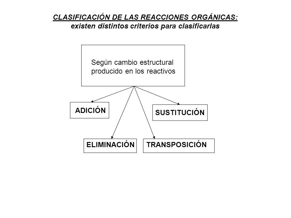 CLASIFICACIÓN DE LAS REACCIONES ORGÁNICAS: existen distintos criterios para clasificarlas