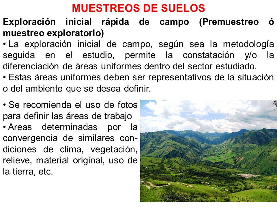 MUESTREOS DE SUELOS Exploración inicial rápida de campo (Premuestreo ó muestreo exploratorio)