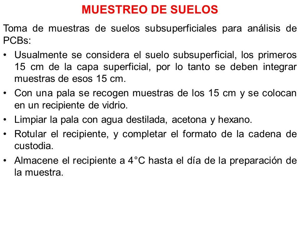 MUESTREO DE SUELOS Toma de muestras de suelos subsuperficiales para análisis de PCBs: