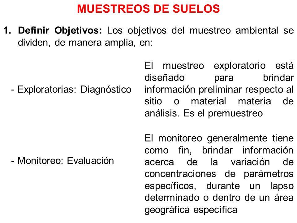 MUESTREOS DE SUELOS Definir Objetivos: Los objetivos del muestreo ambiental se dividen, de manera amplia, en: