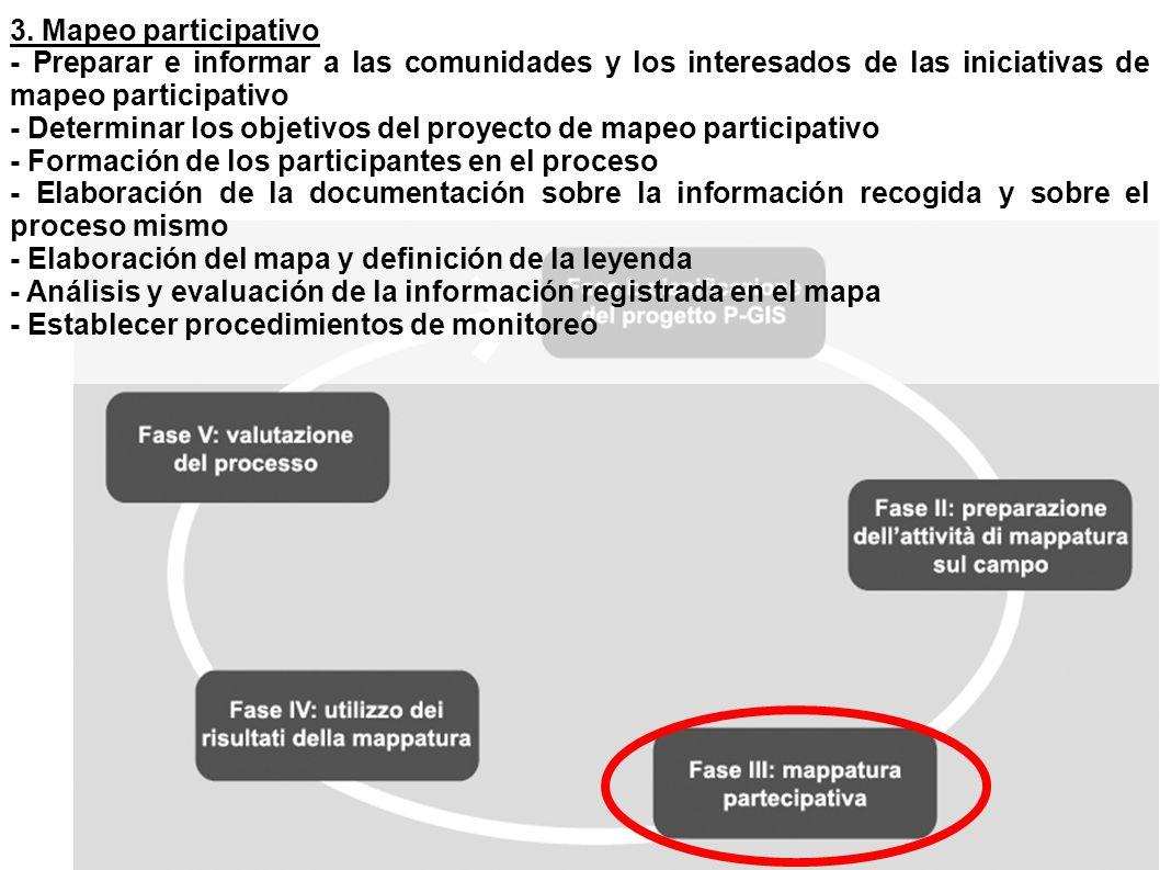 3. Mapeo participativo- Preparar e informar a las comunidades y los interesados de las iniciativas de mapeo participativo.