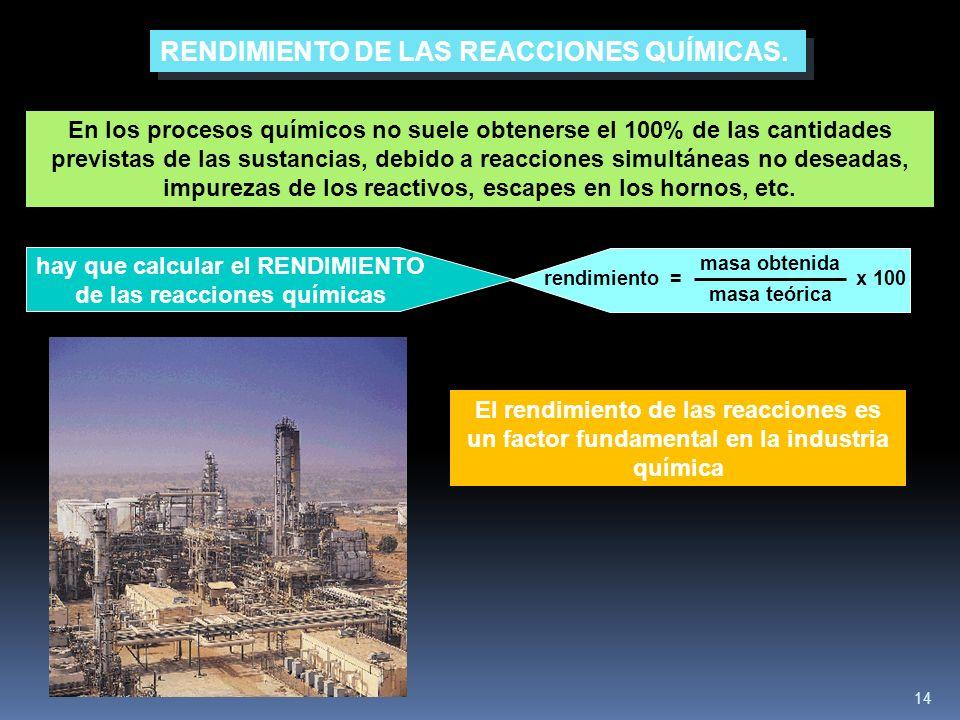 hay que calcular el RENDIMIENTO de las reacciones químicas