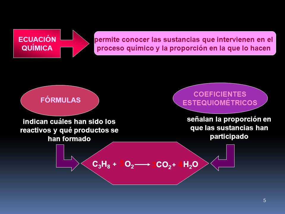 C3H8 O2 CO2 H2O 3 5 4 ECUACIÓN QUÍMICA