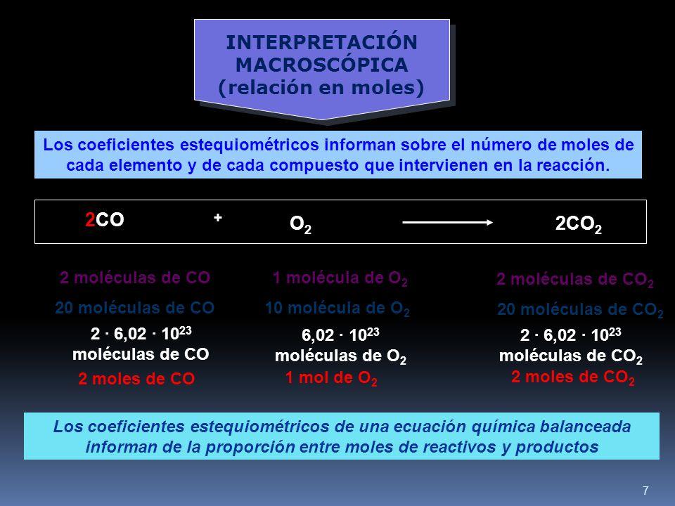 INTERPRETACIÓN MACROSCÓPICA (relación en moles)