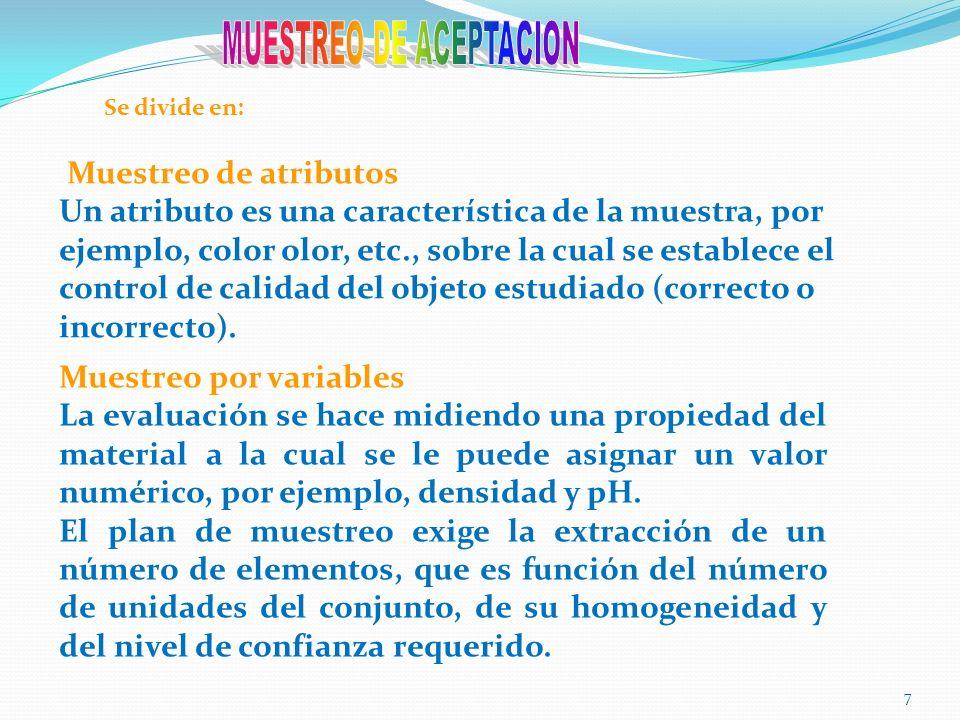 MUESTREO DE ACEPTACION