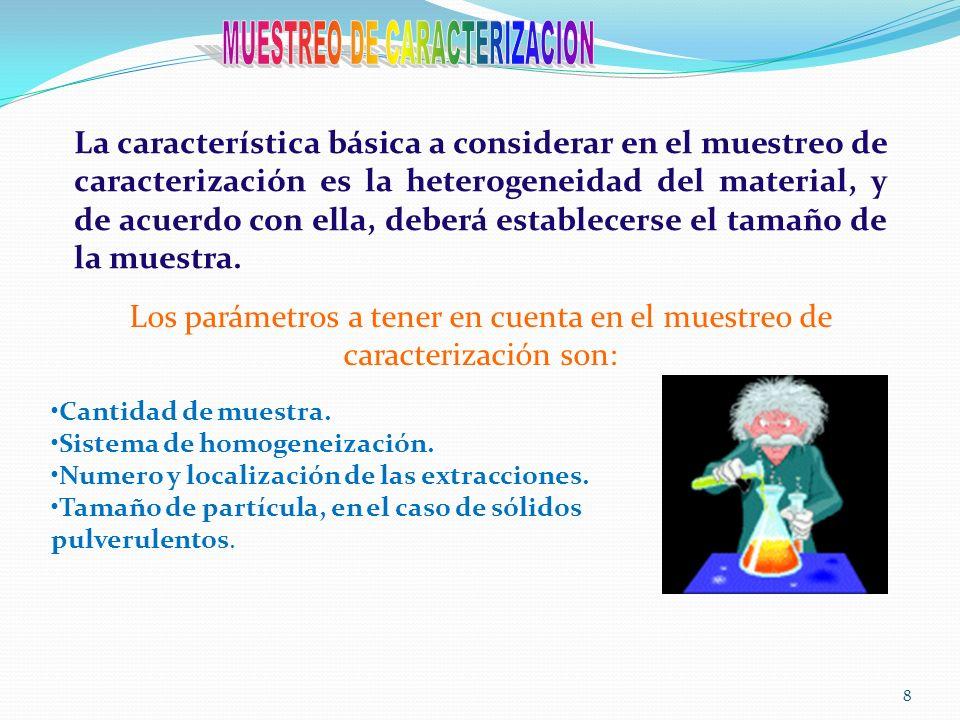 MUESTREO DE CARACTERIZACION