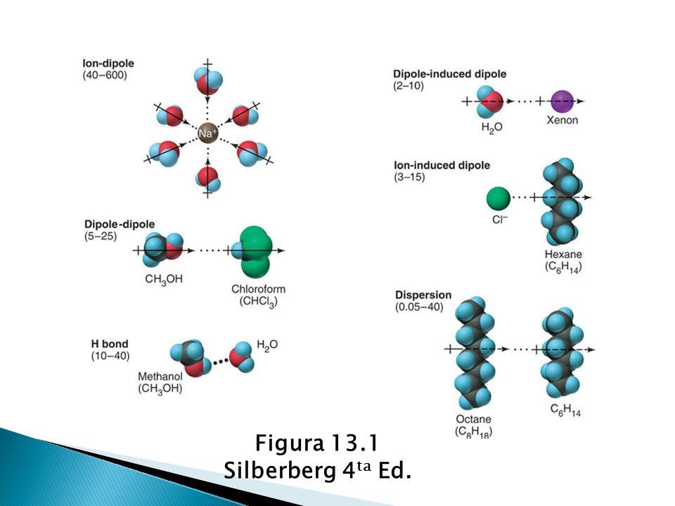 Figura 13.1 Silberberg 4ta Ed.