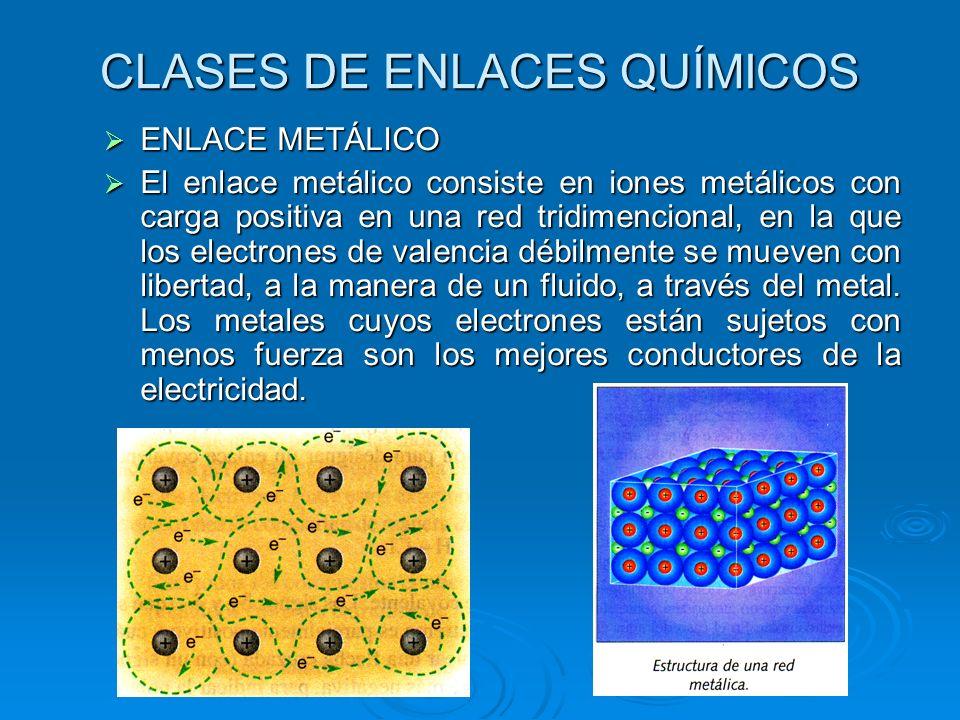 CLASES DE ENLACES QUÍMICOS