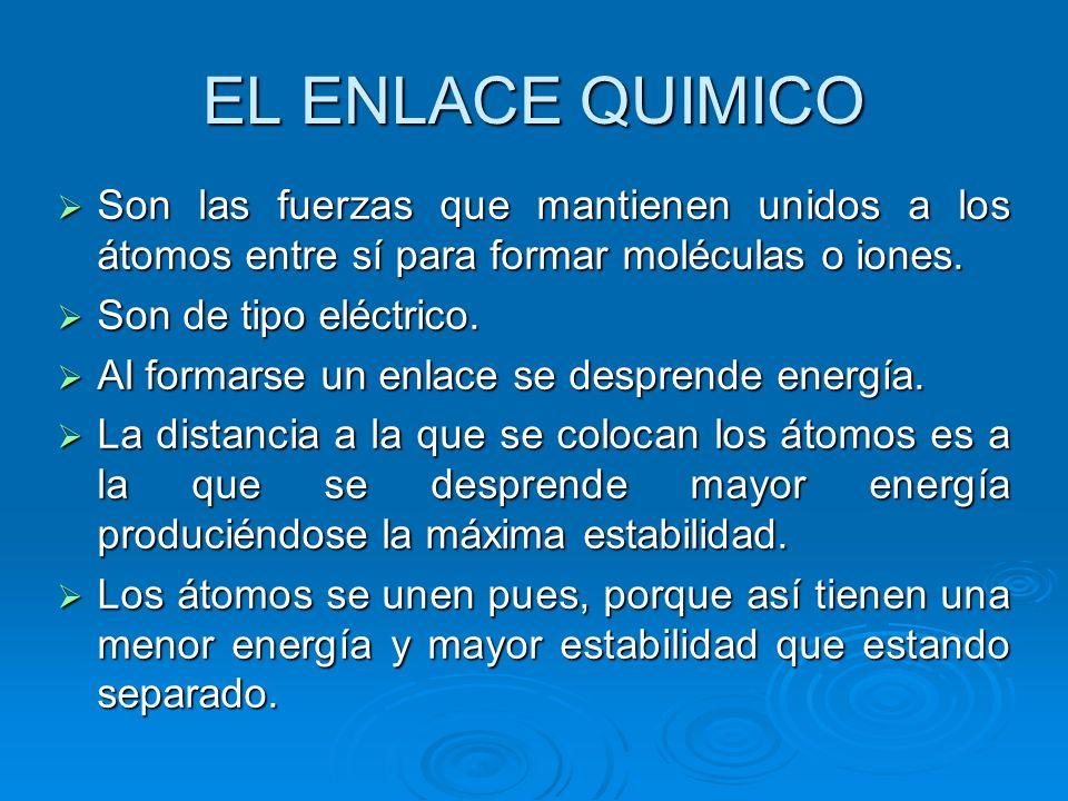 EL ENLACE QUIMICO Son las fuerzas que mantienen unidos a los átomos entre sí para formar moléculas o iones.