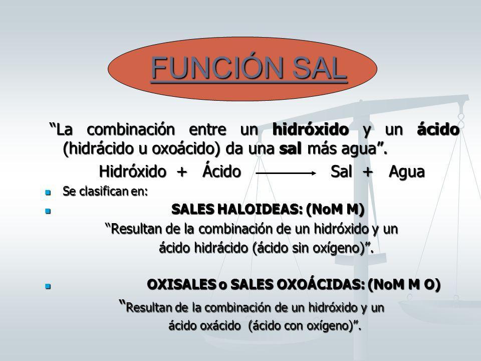 FUNCIÓN SAL La combinación entre un hidróxido y un ácido (hidrácido u oxoácido) da una sal más agua .