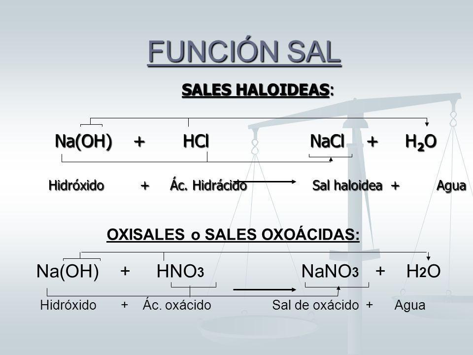 FUNCIÓN SAL Na(OH) + HCl NaCl + H2O SALES HALOIDEAS: