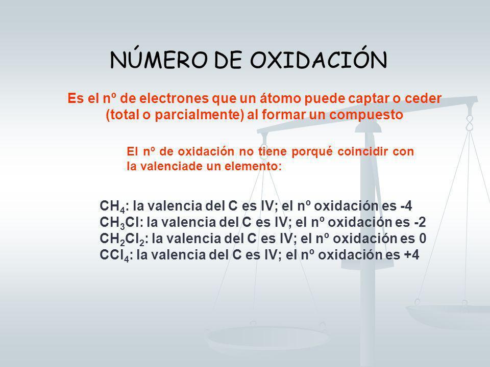 NÚMERO DE OXIDACIÓNEs el nº de electrones que un átomo puede captar o ceder (total o parcialmente) al formar un compuesto.