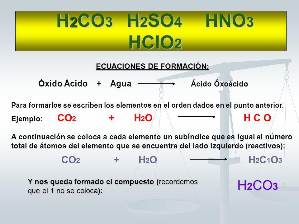 H2CO3 H2SO4 HNO3 HClO2 H2CO3 Óxido Ácido + Agua Ácido Óxoácido