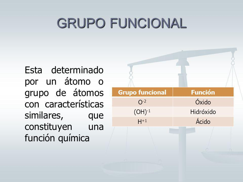 GRUPO FUNCIONALEsta determinado por un átomo o grupo de átomos con características similares, que constituyen una función química.