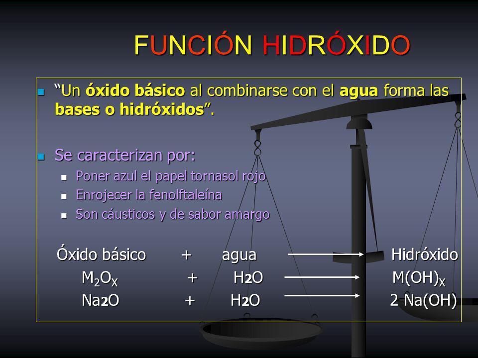 FUNCIÓN HIDRÓXIDO Un óxido básico al combinarse con el agua forma las bases o hidróxidos . Se caracterizan por: