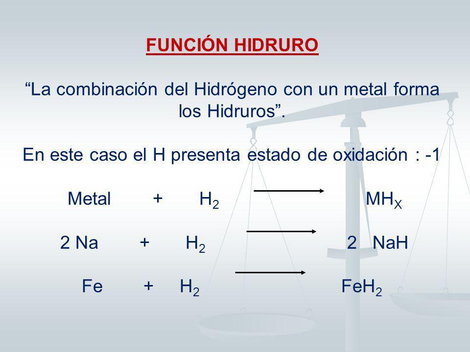 FUNCIÓN HIDRURO La combinación del Hidrógeno con un metal forma los Hidruros .