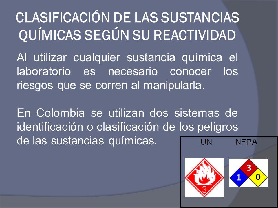 CLASIFICACIÓN DE LAS SUSTANCIAS QUÍMICAS SEGÚN SU REACTIVIDAD
