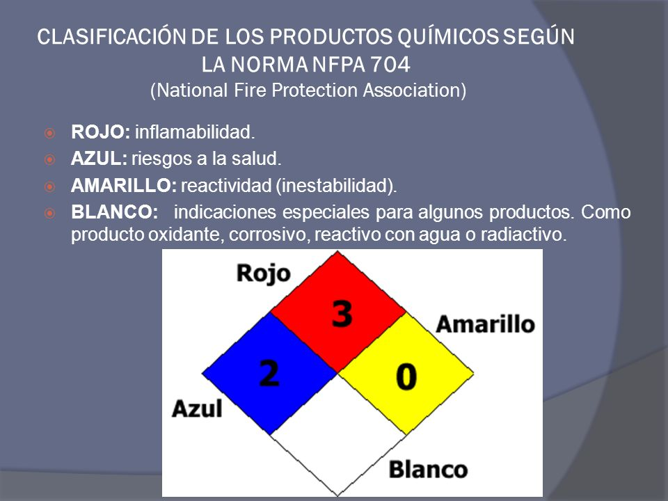 CLASIFICACIÓN DE LOS PRODUCTOS QUÍMICOS SEGÚN LA NORMA NFPA 704 (National Fire Protection Association)