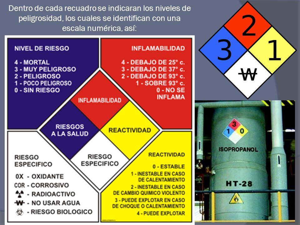 Dentro de cada recuadro se indicaran los niveles de peligrosidad, los cuales se identifican con una escala numérica, así: