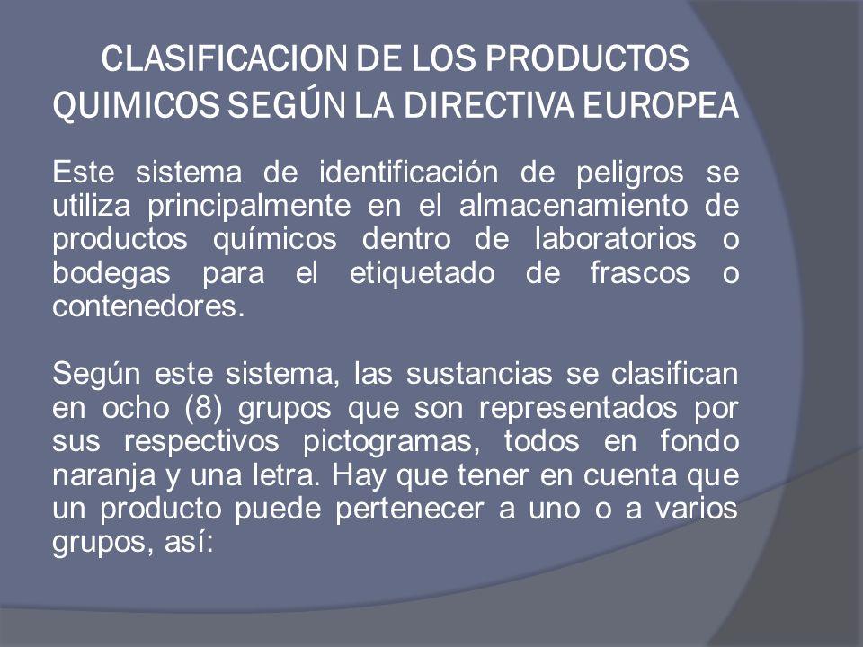 CLASIFICACION DE LOS PRODUCTOS QUIMICOS SEGÚN LA DIRECTIVA EUROPEA
