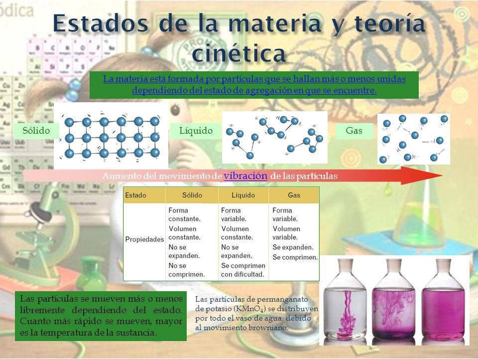 Estados de la materia y teoría cinética