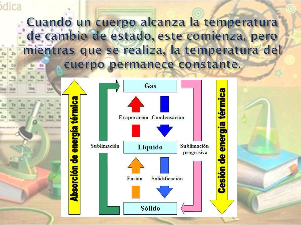 Cuando un cuerpo alcanza la temperatura de cambio de estado, este comienza, pero mientras que se realiza, la temperatura del cuerpo permanece constante.