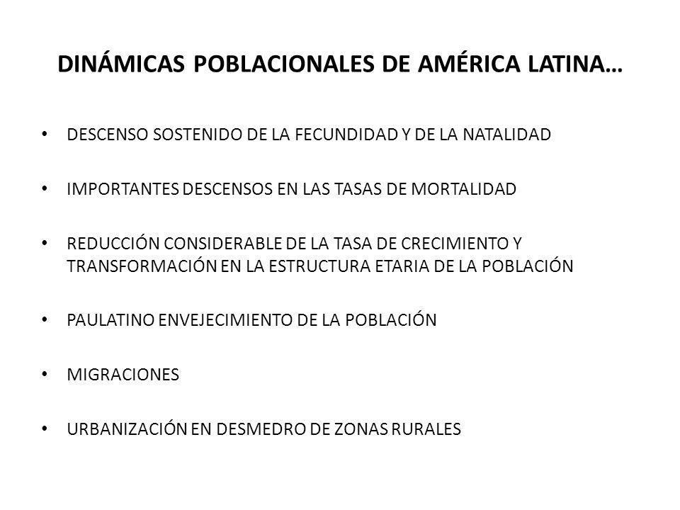DINÁMICAS POBLACIONALES DE AMÉRICA LATINA…