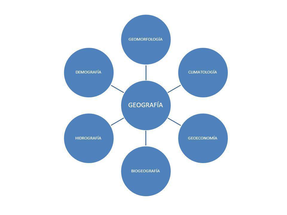 GEOGRAFÍA GEOMORFOLOGÍA CLIMATOLOGÍA GEOECONOMÍA BIOGEOGRAFÍA HIDROGRAFÍA DEMOGRAFÍA