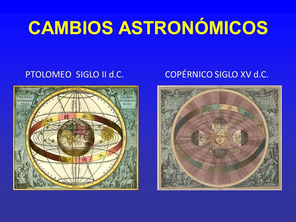 CAMBIOS ASTRONÓMICOS PTOLOMEO SIGLO II d.C. COPÉRNICO SIGLO XV d.C.