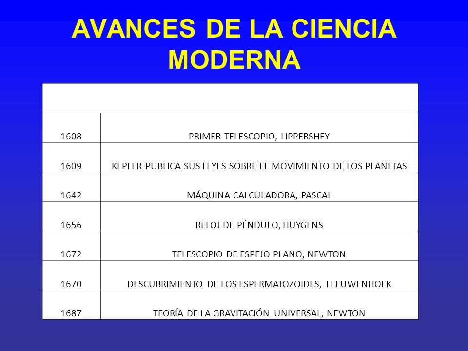 AVANCES DE LA CIENCIA MODERNA