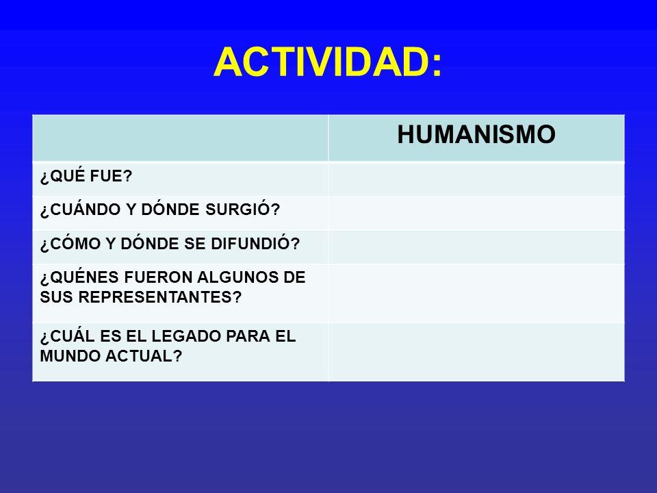 ACTIVIDAD: HUMANISMO ¿QUÉ FUE ¿CUÁNDO Y DÓNDE SURGIÓ