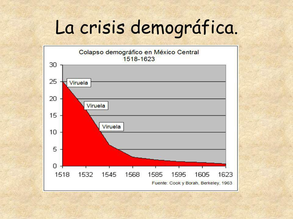 La crisis demográfica.