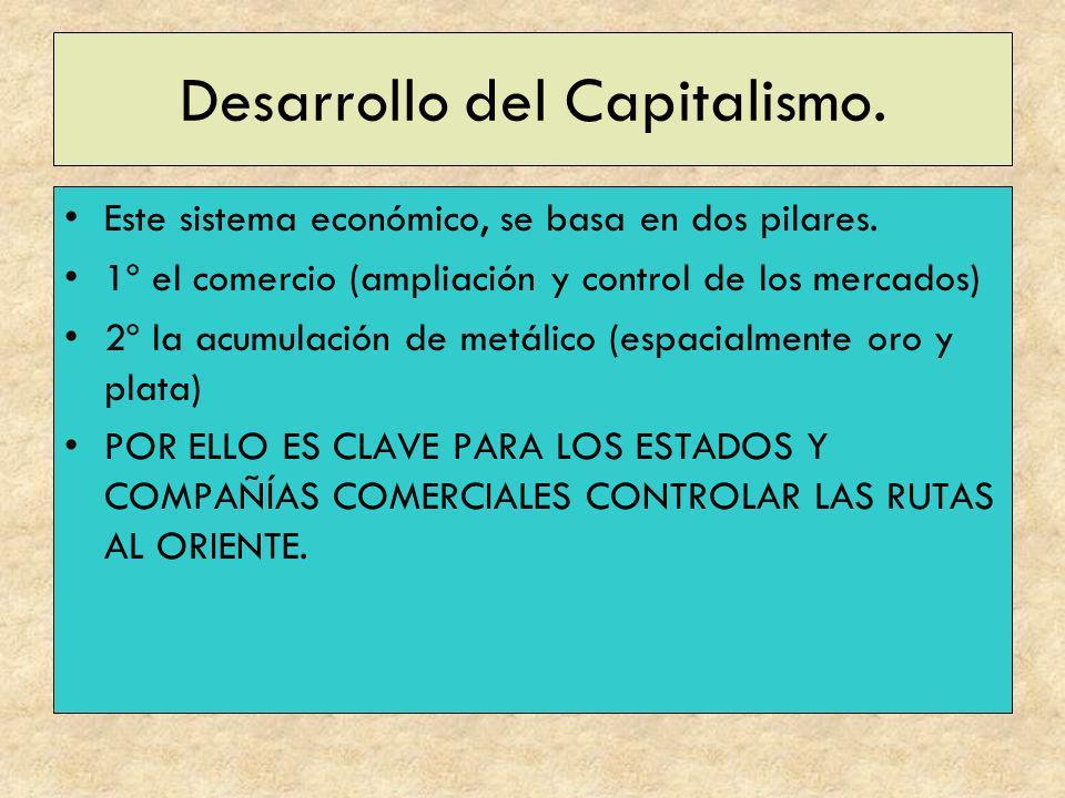 Desarrollo del Capitalismo.