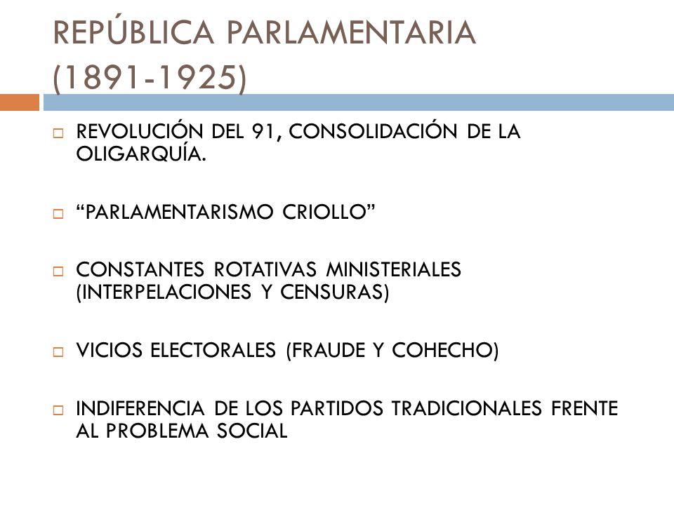 REPÚBLICA PARLAMENTARIA (1891-1925)