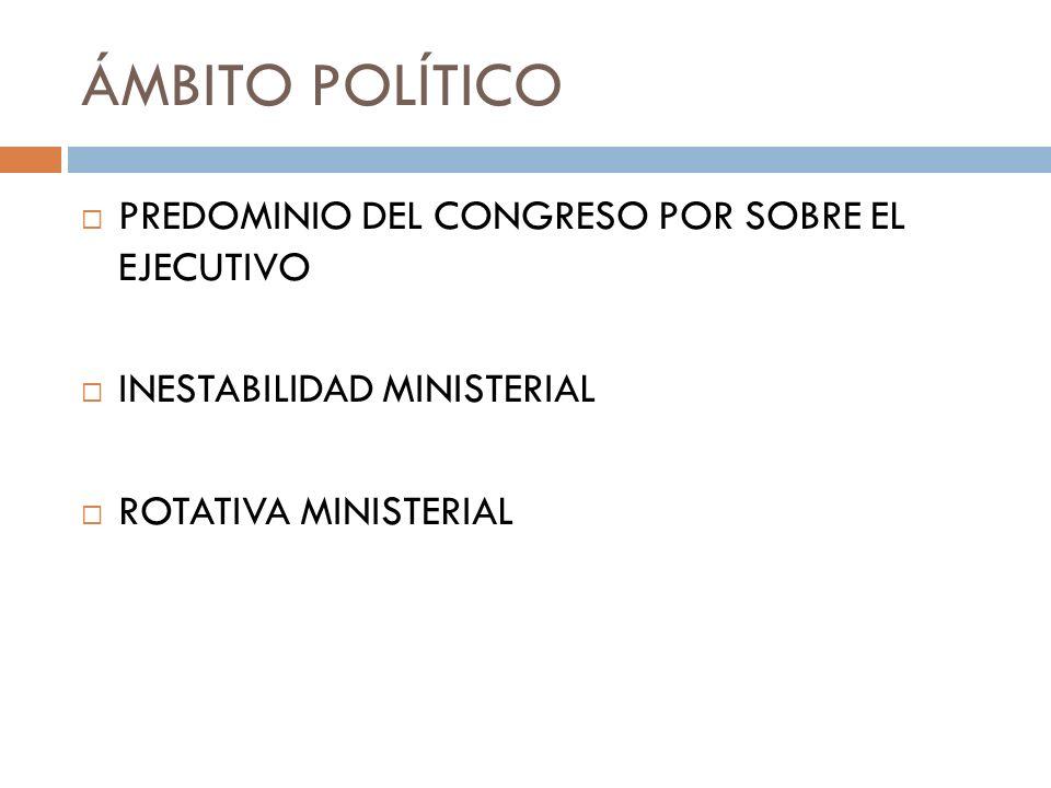 ÁMBITO POLÍTICO PREDOMINIO DEL CONGRESO POR SOBRE EL EJECUTIVO